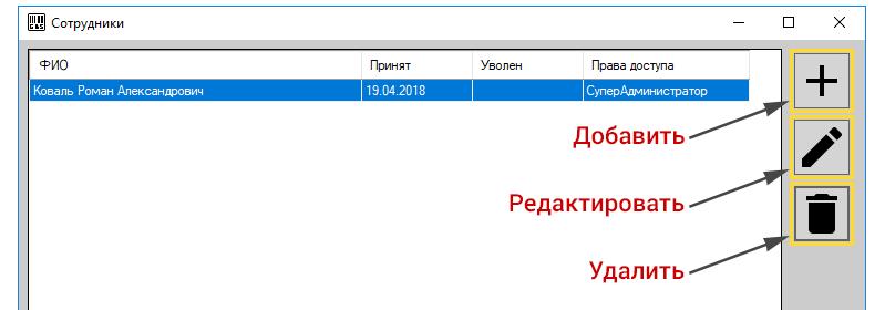 Функциональные кнопки редактирования сотрудников